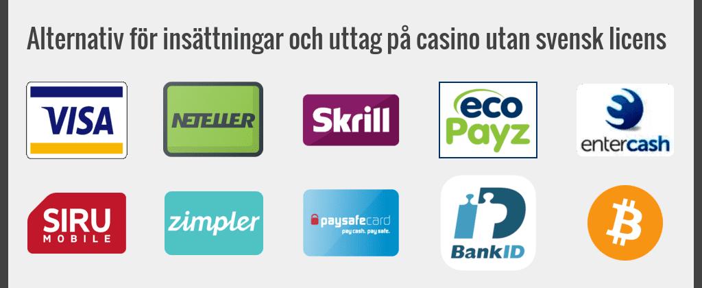 Insättningar och uttag på casino utan svensk licens