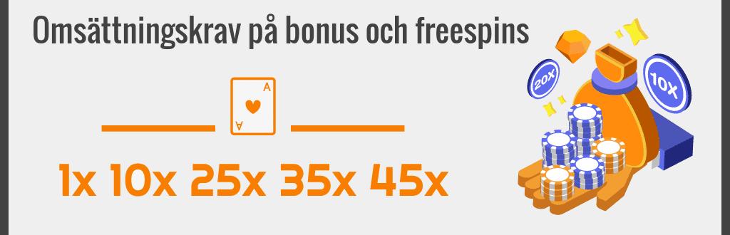 Omsättningskrav på casino bonus och freespins